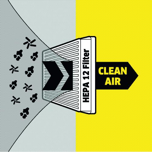 Aspirador VC 3 : Filtro higiénico HEPA