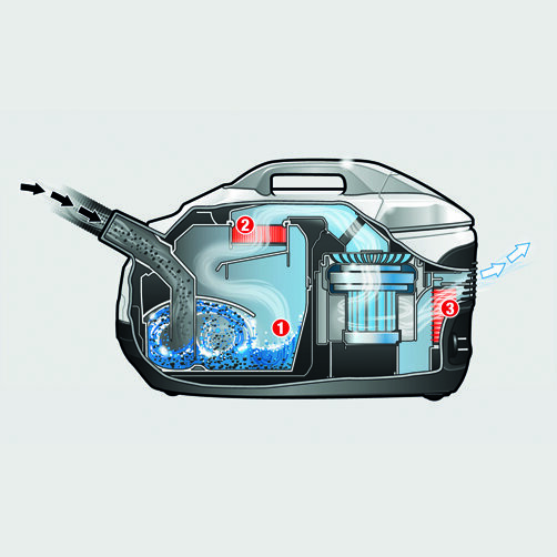 Water filter vacuum cleaner DS 6.000 Mediclean *SEA: Multi-stage filter system, consisting of an innovative water-filter, washable intermediate filter, and a HEPA 13 filter (EN1822:1998)