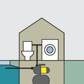 Házi vízmű BP 5 Home