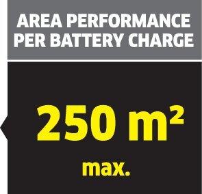 Sekačka na trávu LMO 18-33 Battery Set