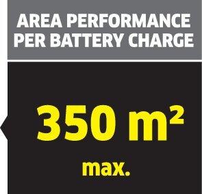 Sekačka na trávu LMO 18-36 Battery Set