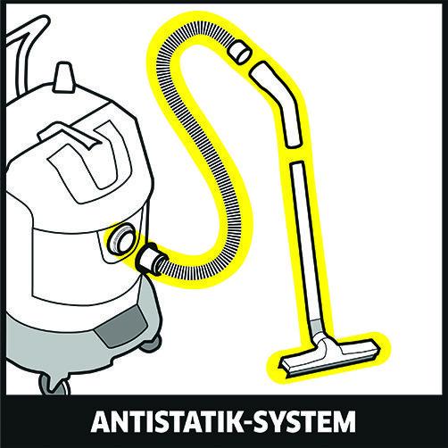 NT 75/1 Me Ec H Z22: Sistema antiestático