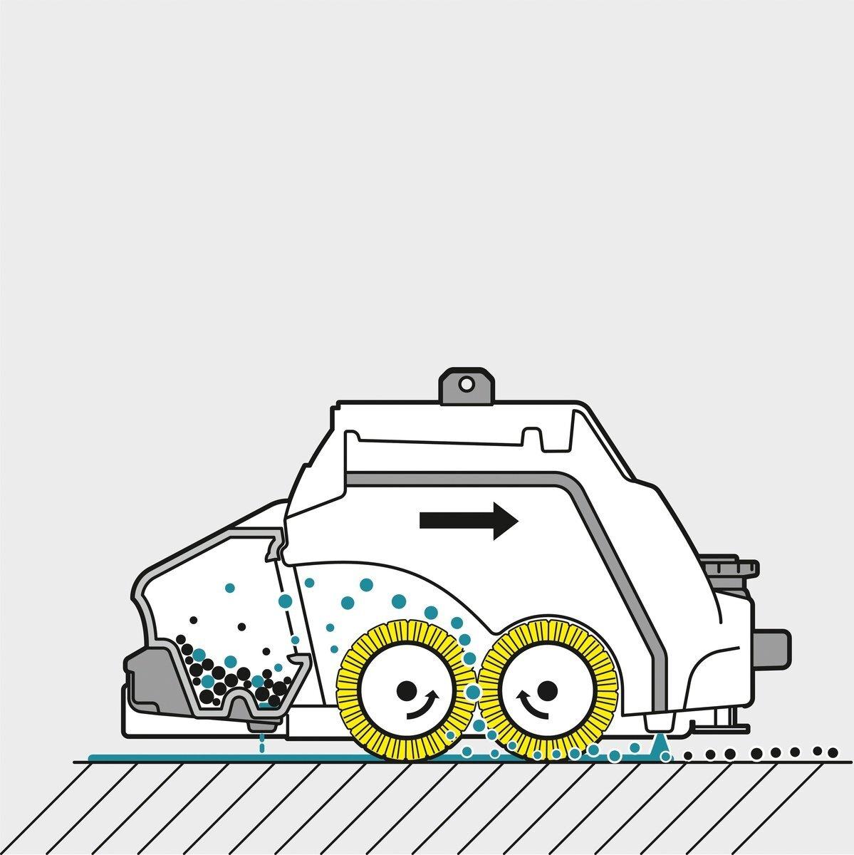 Поломоечная машина BR 55/40 RS Bp Pack: С функцией подметания