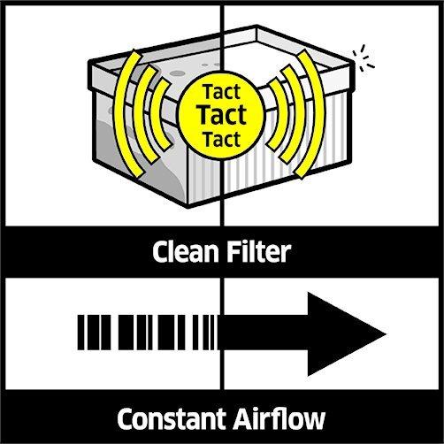 IVC 60/30 Tact²: Limpieza automática del filtro Tact²