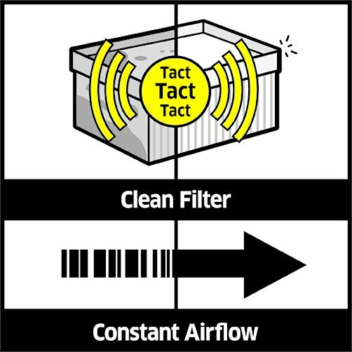IVC 60/12-1 Tact Ec: Tact system (Tact Automatic Filter Cleaning System)