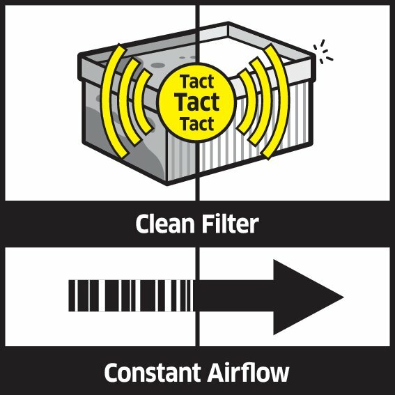 Biztonsági porszívó NT 50/1 Tact Te M: Teljesen automata szűrőtisztítás