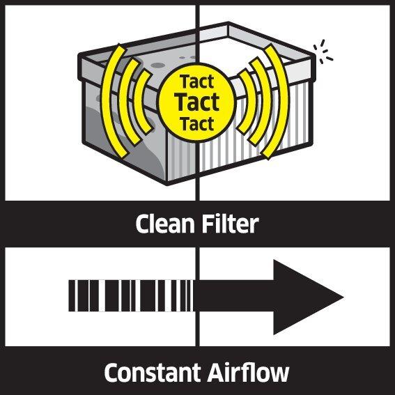 IVC 60/12-1 Tact EC: TACT rendszer (automatikus szűrőtisztító rendszer )