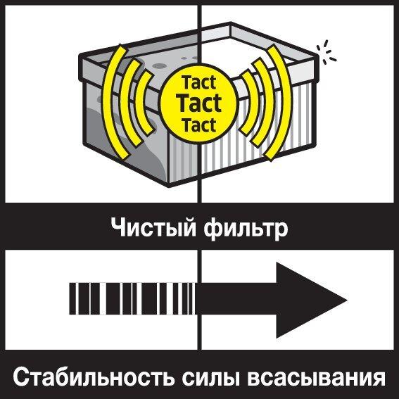IVC 60/24-2 Tact²: Автоматическая система очистки фильтра Tact²