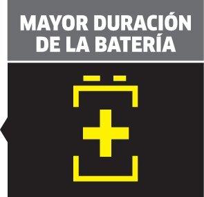 picto WV longer battery life left CMYK oth 01 ES CI15 295x284 - Limpiadora de cristales KARCHER WV 1 PLUS.  1.633-203.0