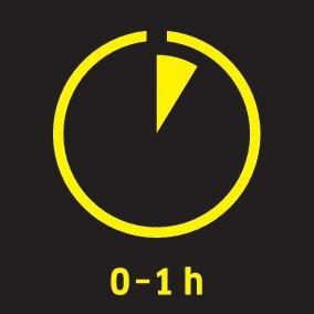HDS 5/11 UX