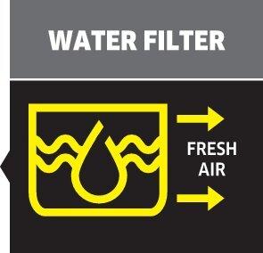 Vysávač svodným filtrom Vysávač s vodným filtrom DS 6