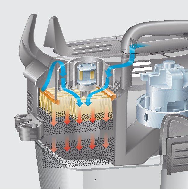 SB VC 1: Automatické čištění filtru Tact