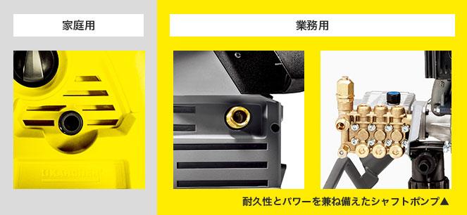 強度の高い真ちゅう製を各部に採用の画像 耐久性とパワーを兼ね備えたシャフトポンプ