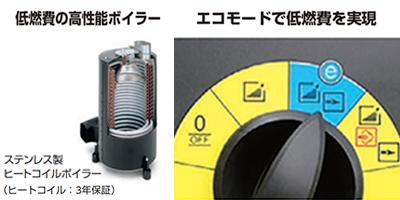低燃費の高性能ボイラー エコモードで低燃費を実現