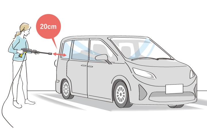 20cm離れて高圧洗浄機を車に向かって構えているイラスト