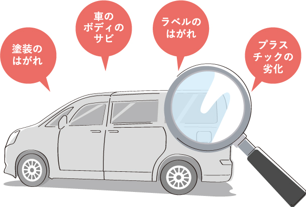 車の状態をチェックしているイラスト