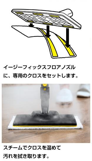 イージーフィックスフロアノズルに、専用のクロスをセットします。 スチームでクロスを温めて汚れを拭き取ります。