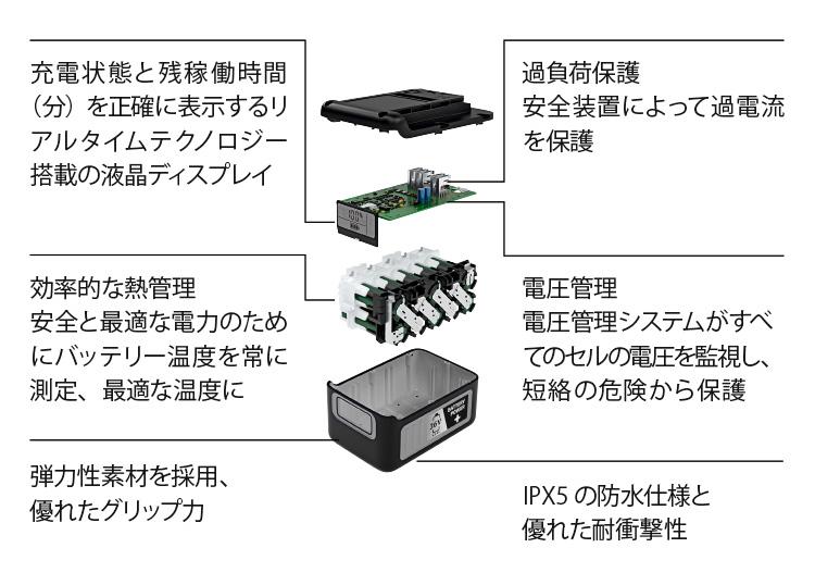 バッテリー内部の画像