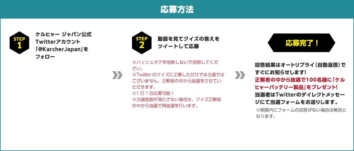 応募方法 1.ケルヒャー ジャパン公式Twitterアカウント「@KarcherJapan」をフォロー 2.動画を見てクイズの答えをツイートして応募