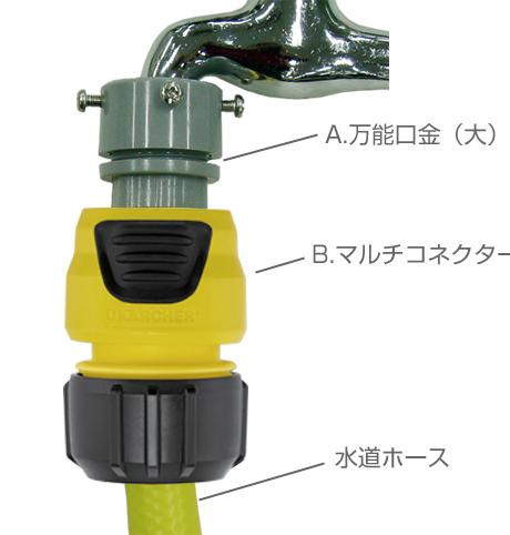 立水栓(四角タイプ)と水道ホースの接続方法