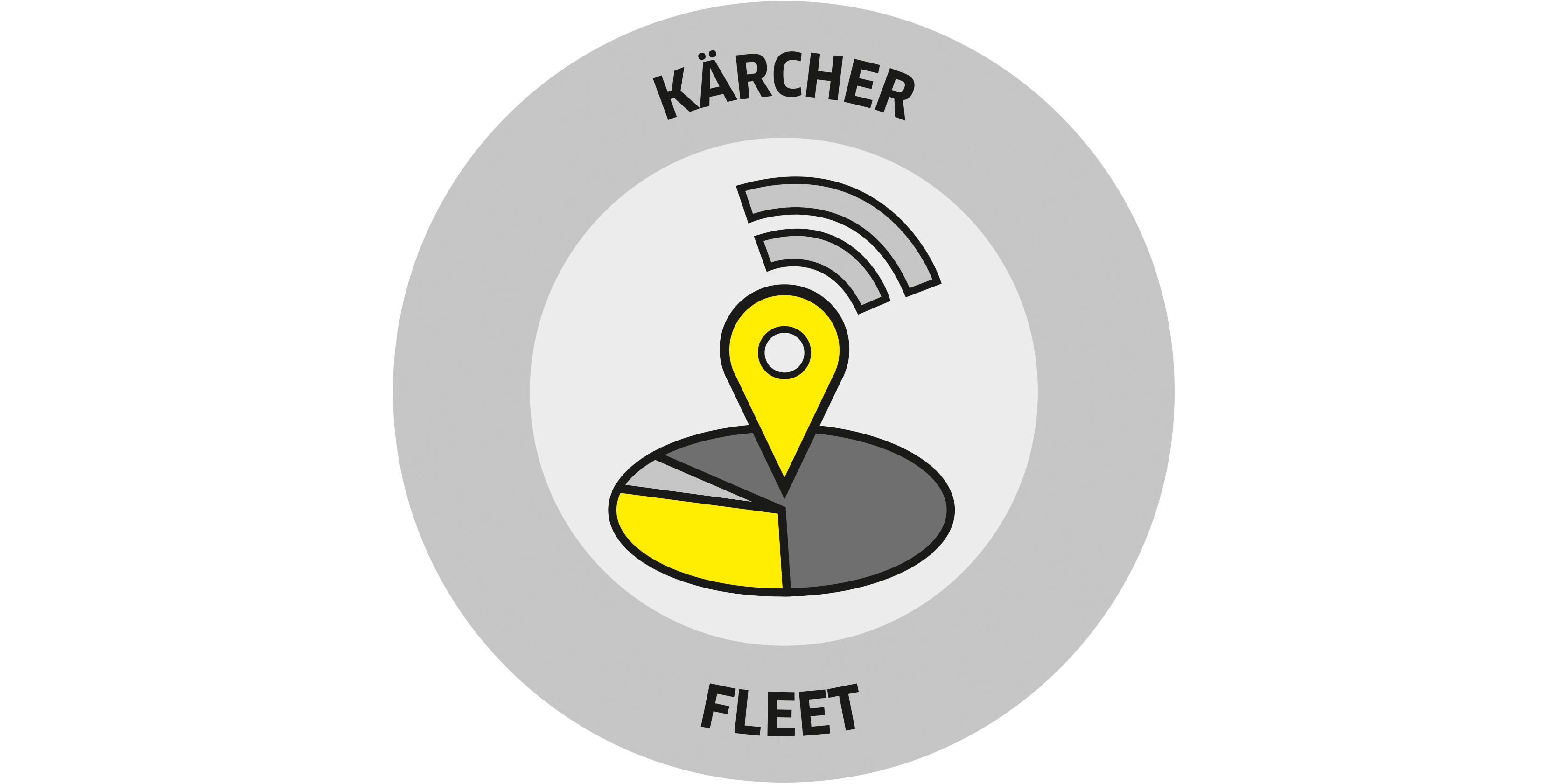 Karcher Fleet