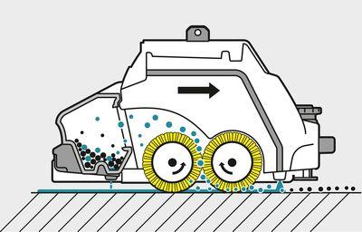 Использование роликовых щеток в поломоечных машинах Керхер
