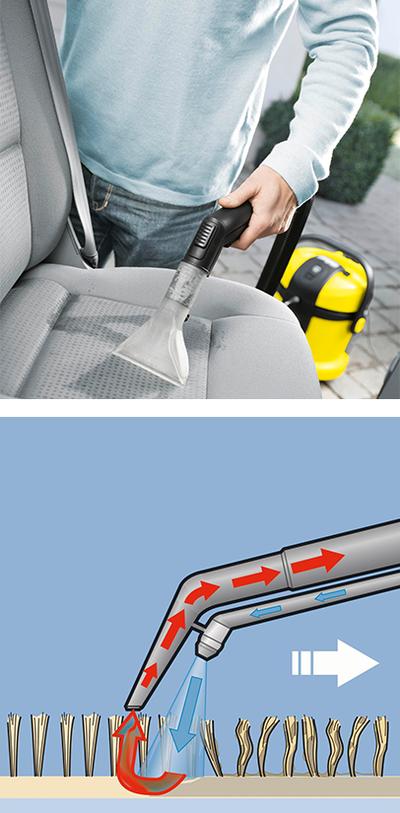 Anwendungstipps Tipps Tricks Fur Die Autoinnenreinigung Karcher