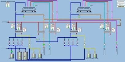 Схема управления очисткой емкостей