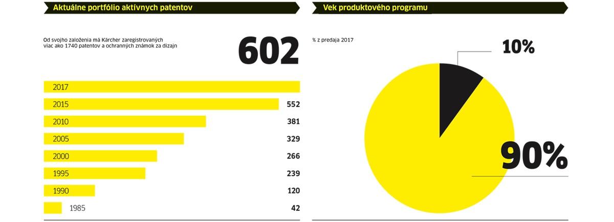 SK PATENTY Patent machine programme 2017.jpg 4a62e79dde8